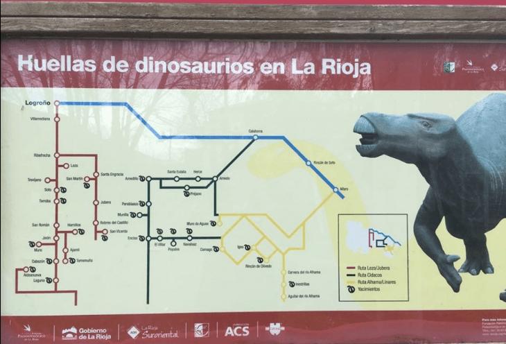 ruta dinosaurios la rioja